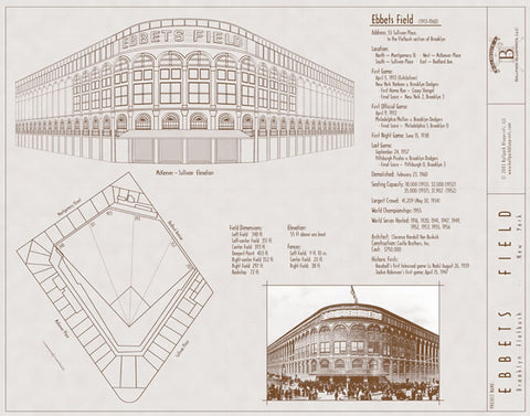 Brooklyn Dodgers Ebbets Field Baseball Stadium Blueprint Poster Print - Ballpark Blueprints Inc.