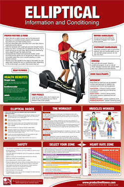 Elliptical Cardio Workout Professional Gym Wall Chart Poster - Productive Fitness