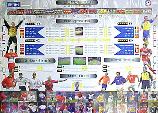 "Euro 2000 ""Superstars"" Tournament Poster - U.K. 2000"