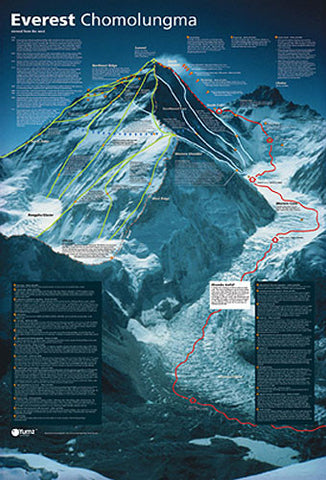 Mount Everest Revealed Mountain Climbing Wall Chart Poster - Yumz