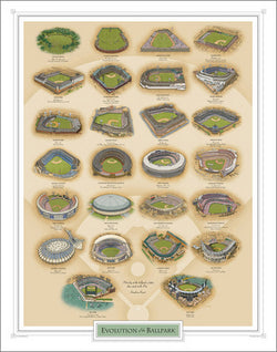 Evolution of the Ballpark (26 Historic Baseball Stadiums) Premium Art Poster Print - Legendary Graphics Inc.