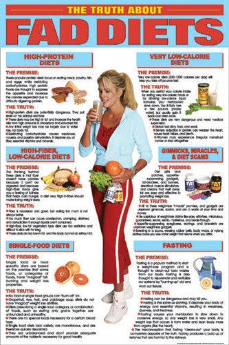 The Truth About Fad Diets Nutrition Wall Chart - Fitnus Inc.