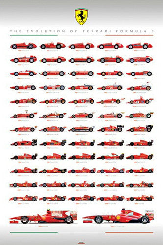 The Evolution of Ferrari Formula 1 Automotive History Poster - Pyramid 2011