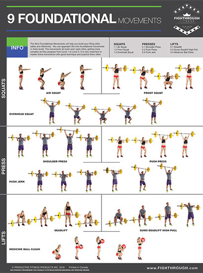 Barbell Weightlifting Nine Foundational Movements Professional Fitness Wall Chart Poster - Productive Fitness/Fighthrough