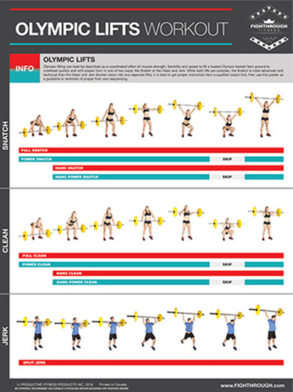 OLYMPIC LIFTS Weightlifting Instructional Professional Fitness Wall Chart Poster - Productive Fitness/Fighthrough