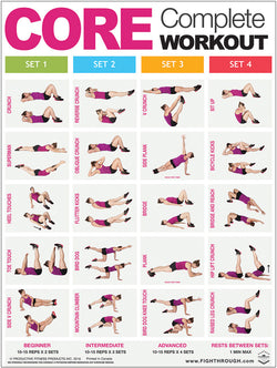 CORE Complete Mid-Body Workout Professional Fitness Wall Chart Poster - Productive Fitness/Fightthrough
