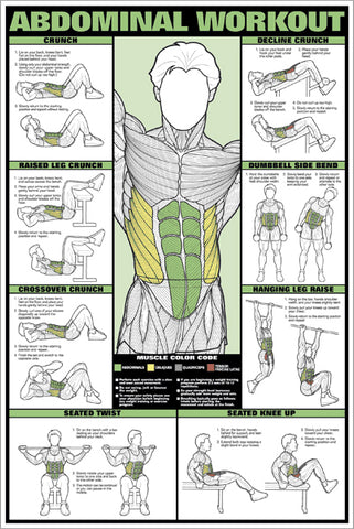 Abdominal Workout Wall Chart (Men's) Professional Fitness Poster - Fitnus Corp.