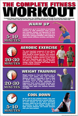The Complete Fitness Workout Health Club Wall Chart Poster - Fitnus Corp.