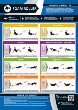 Foam Roller Workout Professional Fitness Training Wall Chart Poster (w/QR Code) - PosterFit