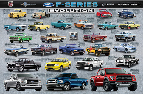 Ford F Series Pickup Truck Evolution  Models Since  Autophile Poster