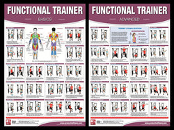 Functional Trainer Fitness Instructional Wall Chart 2-Poster Combo - Productive Fitness
