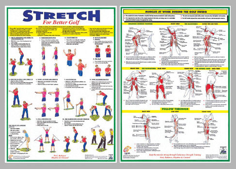 Fitness for Golf Official 2-Poster Set (Stretching and Muscle Work) - Chartex Ltd.