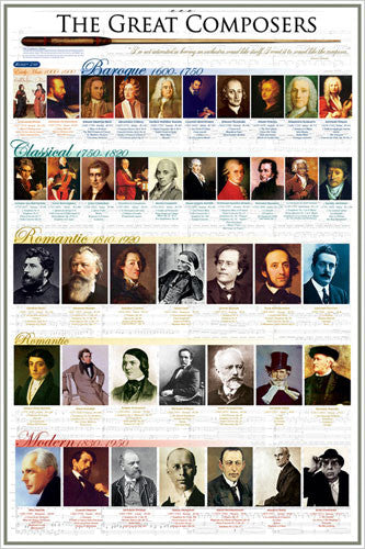 The Great Composers of History Classical Music Wall Chart Poster - Eurographics Inc.