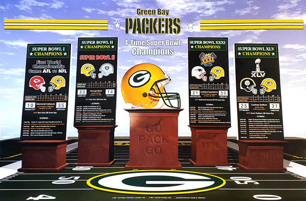 "Green Bay Packers ""Four Podiums"" Super Bowl Championship History Poster - Action Images Inc."
