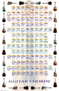 Guitar Chords Wall Chart Poster (116 Tabs) - Trends Int'l