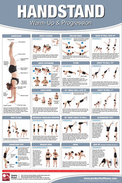 Handstand Exercise Routine Professional Fitness Wall Chart Poster - Productive Fitness