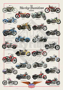The Harley-Davidson Legend 26 Classic Motorcycles Poster - Eurographics Inc.