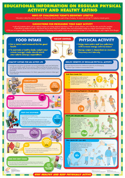 Physical Activity and Healthy Eating Healthy Lifestyle Fitness Wall Chart Poster - Chartex