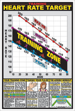 Cardio Training Heart Rate Target Zone Professional Fitness Wall Chart Poster - Fitnus Corp.