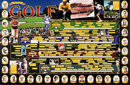The History of Golf Wall Chart Poster - Vanguard Sports Publishing