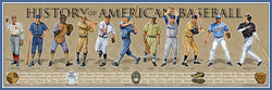 History of American Baseball Historical Timeline Poster - History America Inc.