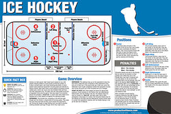 Ice Hockey Instructional Wall Chart - Productive Fitness