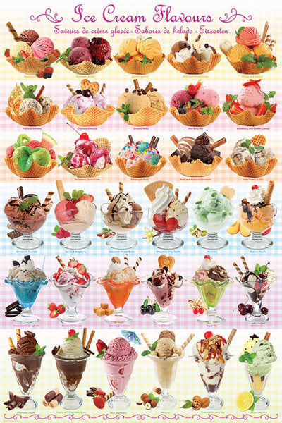The Ice Cream Flavours Poster (33 Varieties in Ice Cream Sundaes) - Eurographics