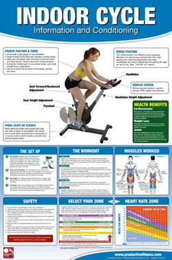Indoor Cycle (Stationary Bicycle) Professional Gym Wall Chart Poster - Productive Fitness