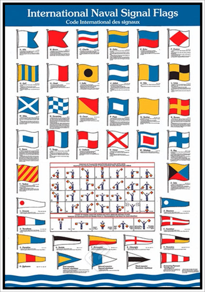 International Naval Signal Flags for Yachting and Sailing Wall Chart Poster - Eurographics Inc.