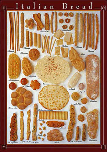 Italian Bread (29 Varieties) Food Kitchen Wall Chart Poster - Eurographics Inc.