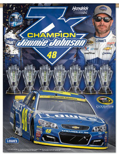 Jimmie Johnson 7-Time NASCAR Champion Commemorative Banner - Wincraft 2016