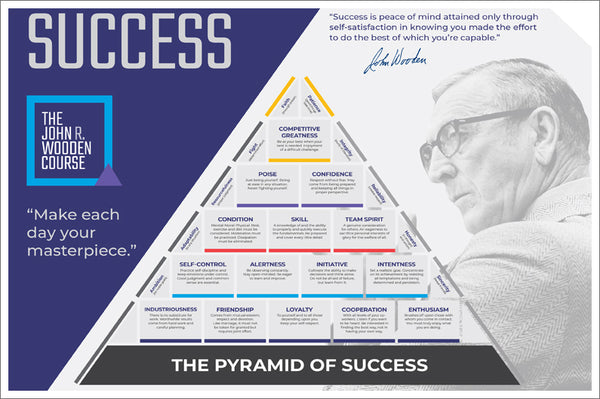 "Coach John Wooden's ""Pyramid of Success"" Motivational Inspirational Wall Poster"