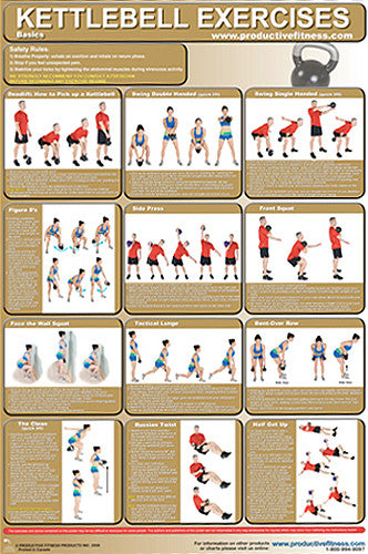 Kettlebell Exercises Professional Fitness Workout Wall Chart Poster - Productive Fitness