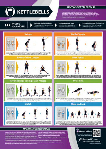 Kettlebells Workout Professional Fitness Training Wall Chart Poster (w/QR Code) - PosterFit