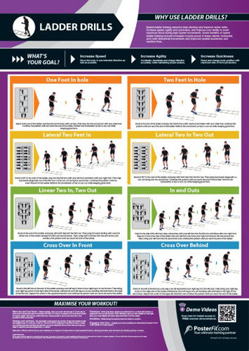 Ladder Drills Workout Professional Fitness Training Wall Chart Poster (w/QR Code) - PosterFit