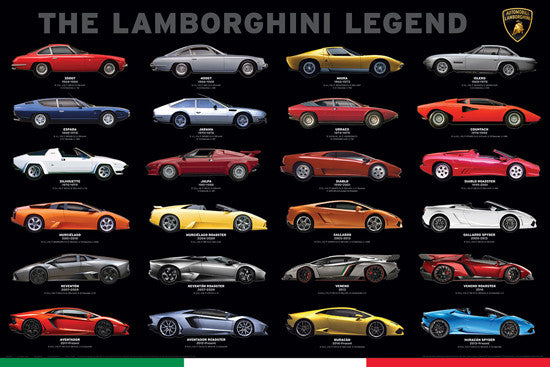 The Lamborghini Legend 50+ Years of Italian Supercars Poster - Eurographics Inc.