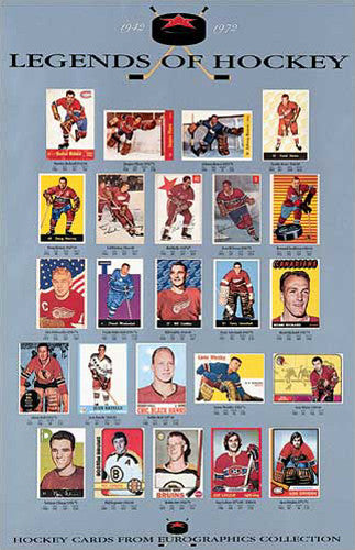 Legends of Hockey 1942-1972 Classic Hockey Cards Gallery Poster - Eurographics Inc.