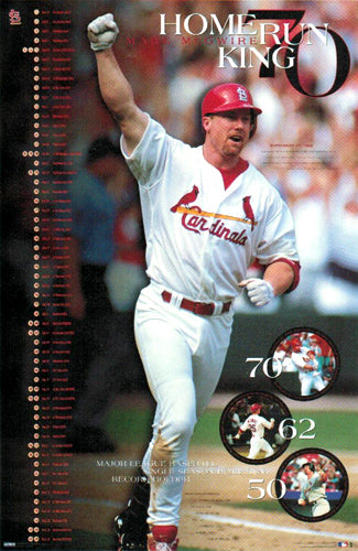 "Mark McGwire ""70"" St. Louis Cardinals Home Run King Poster - Costacos 1998"