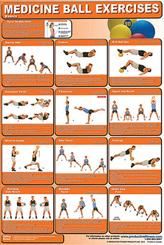 Medicine Ball Exercises Professional Fitness Gym Wall Chart Poster - Productive Fitness