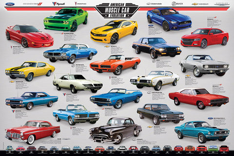 American Muscle Car Evolution (20 Classic Sportscars) Autophile Poster - Eurographics Inc.