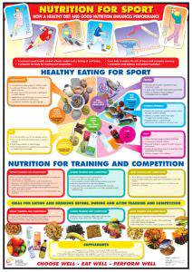Nutrition for Sport Instructional Wall Chart Poster - Chartex Ltd.