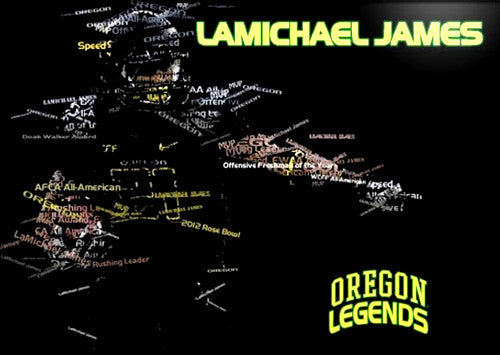 "LaMichael James ""Oregon Legend"" Oregon Ducks Football Poster - Team Spirit"