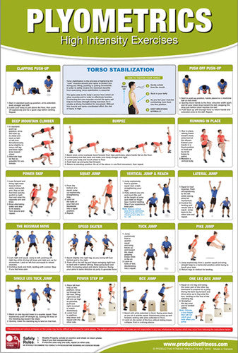 Plyometrics High-Intensity Exercises Professional Fitness Wall Chart Poster - Productive Fitness