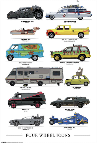"Pop Culture Cars ""Four Wheel Icons"" Legendary Automobile Vehicle Poster - Grupo Erik"