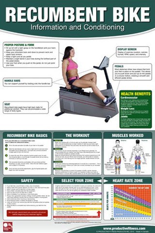 Recumbent Bike Professional Gym Fitness Wall Chart Poster - Productive Fitness