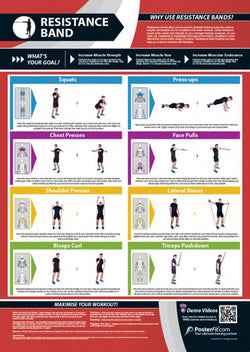 Resistance Band Workout Professional Fitness Training Wall Chart Poster (w/QR Code) - PosterFit