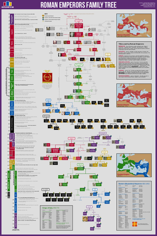 Roman Emperors Family Tree Wall Chart Premium Reference Poster - Useful Charts