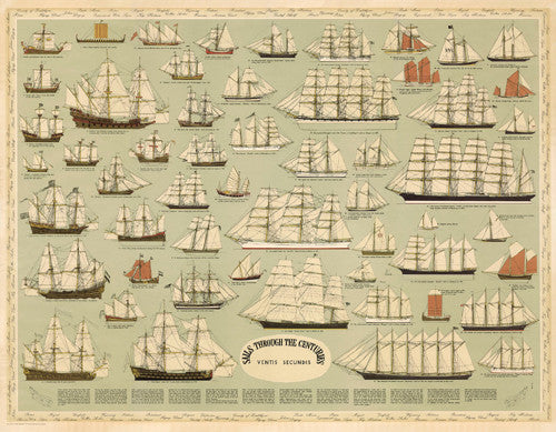 Sails Through the Centuries Poster - Fairfield Art Publishing