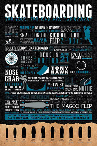 "Skateboarding ""Good, Rad, Gnarly"" Word Cloud and Icon Collage Poster - Pyramid International"