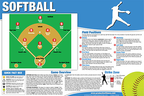 Softball Instructional Wall Chart - Productive Fitness